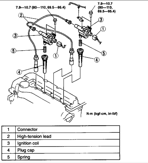 1998 mazda b2500 fuse box diagram  mazda  auto wiring diagram