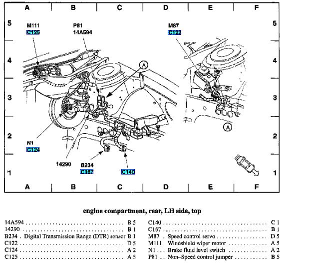 2000 taurus neutral speedometer has stopped working tranny panfull size image