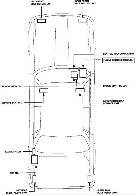1996 jaguar xj6 front suspension diagram