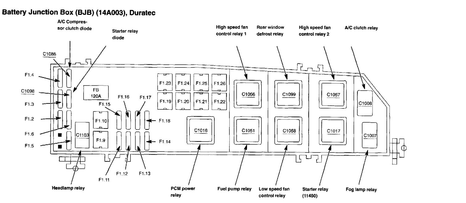 F2b38da Ford Escape 2011 Fuse Box Wiring Diagram Library