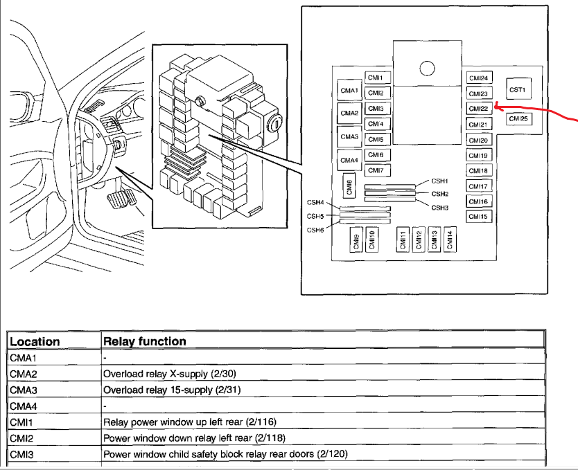 2011 12 17_214357_capture fuse box volvo 730 volvo schematics and wiring diagrams  at pacquiaovsvargaslive.co