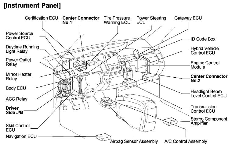 2013 mercedes c250 fuse box diagram