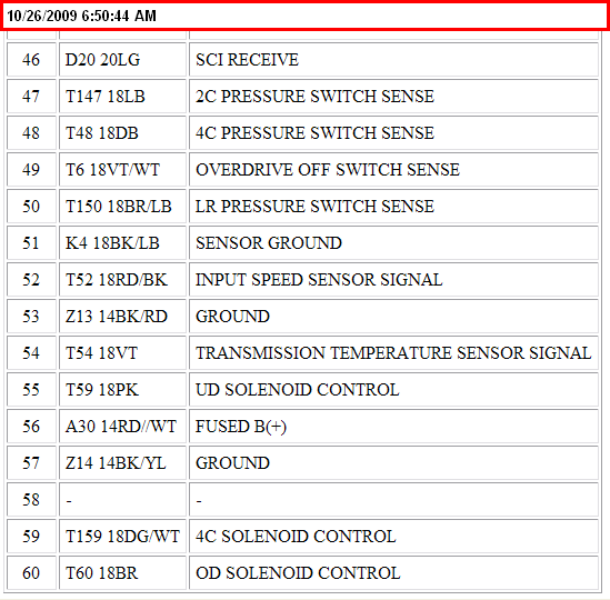 Jeep 1999 Grand Cherokee Code P0720 Comes Up Bad Output Speed Sensor Cicuit  Went To Autozone