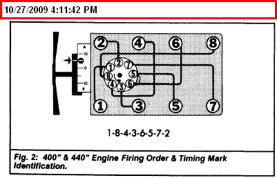 spark plug wire placement on the distributor for a 440 ... msd street fire hei ignition wiring diagram 1968 dodge 440 hei ignition wiring diagram