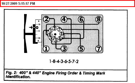 spark plug wire placement on the distributor for a 440 engine in a 440 Dodge Engine Diagram