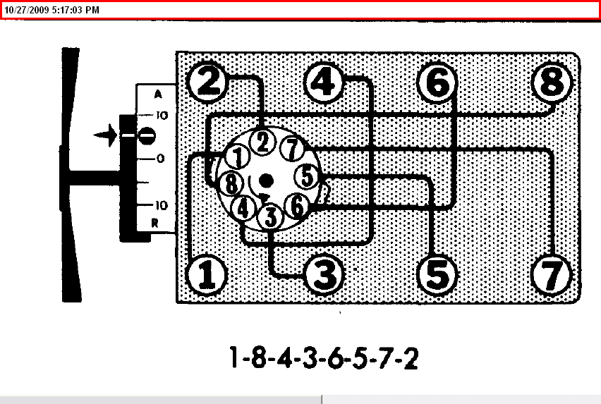 spark plug wiring diagram 440 mopar wiring library \u2022 vanesa co 1994 ford 351w engine diagram spark plug wire placement on the distributor for a 440 engine in a rh justanswer com spark plug firing order diagram chevy spark plug wiring diagram