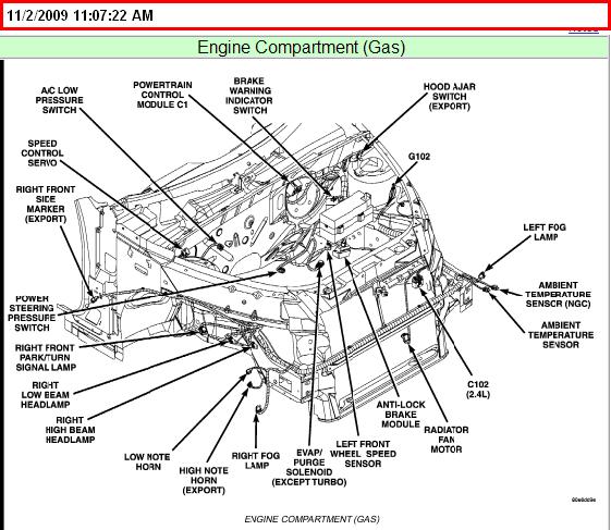 I Have 2005 Pt Cruser Gt Turbo High Output Automatuc Car