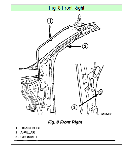 I have a 2002 chrysler 300m it has a sunroof when it rains i have a  Chrysler Wiring Diagram Sunroof on chrysler 300 torque specs, chrysler 300 timing marks, chrysler 300 ignition switch, chrysler 300 ignition coil, chrysler 300 carburetor, chrysler town and country wiring-diagram, chrysler 300 fuse location, chrysler 200 wiring diagram, chrysler crossfire wiring diagram, chrysler 300m wiring diagram, chrysler 300 compressor, chrysler 300 dash removal, chrysler pacifica wiring-diagram, chrysler aspen wiring diagram, chrysler 300 sensor, chrysler 300 lighting, chrysler 300 lower control arm replacement, chrysler 300 system, chrysler 300 parts list, chrysler concorde wiring-diagram,