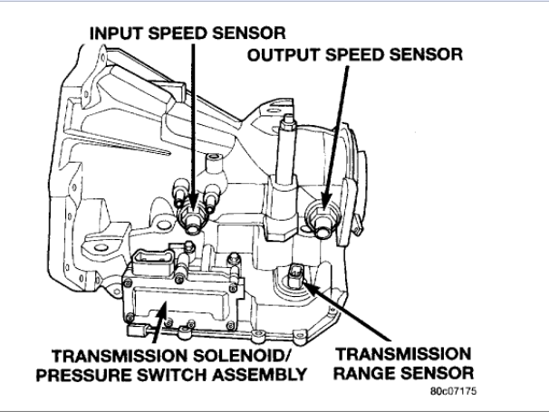 T5494380 Replacing map sensor in addition Car Door Parts Diagram besides 2003 Chrysler Voyager Fuse Box Location Vehiclepad 2004 For Chrysler Voyager Fuse Box Diagram in addition 38 40 moreover 52xax Chevrolet S10 Blazer 4x4 S10 1984 Taho Blazer Vucuum Diagram. on dodge pacifica