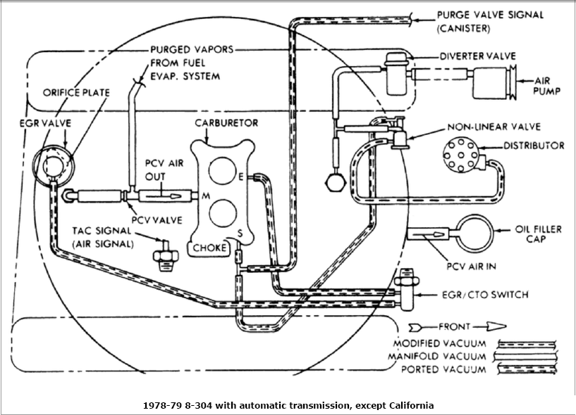 Need diagams for emission control sys for 1979 cj5 304v8