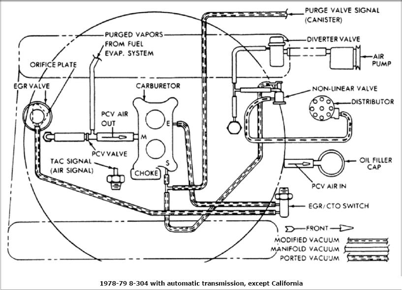 79 cj5 vacuum diagram need diagams for emission control sys for 1979 cj5 304v8 calif and fed  1979 cj5 304v8 calif