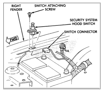 E46  puter Wiring Diagram together with Bmw F20 Fuse Box Location as well Bmw E28 Radio Wiring furthermore Wiring Trunk Wire Bmw Harness together with 2000 Bmw 528i Fuse Box Trunk. on e46 trunk wiring