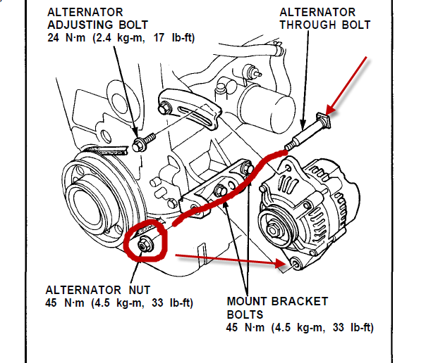 2009 11 25_195304_ght trying to replace alternator and belt on 1989 civic how do i do it? Honda Civic Wiring Diagram at fashall.co