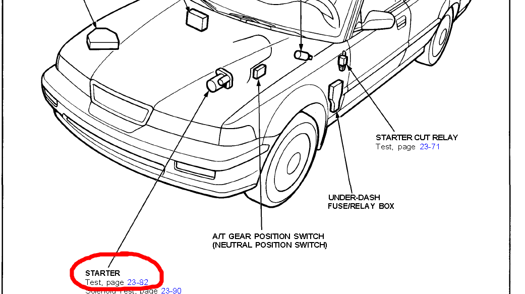 Acura Rsx Stereo Wiring Diagram together with 219kn 1996 Acura Tl Located Change Thermostat in addition 3bqo7 91 Prelude Si 2 0 Stickshift Starter Will Not Turn furthermore 95 Ranger Heater Control Wiring Diagram together with Fuse Box Acura Rdx. on 2002 acura rl starter location diagram